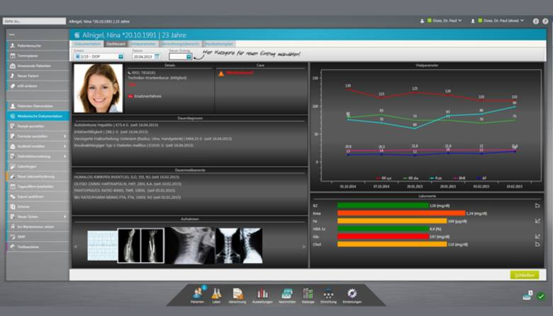Dashboard in Ihrer Praxissoftware medatixx